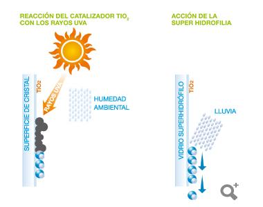 esquemas-fotocatalisis-p